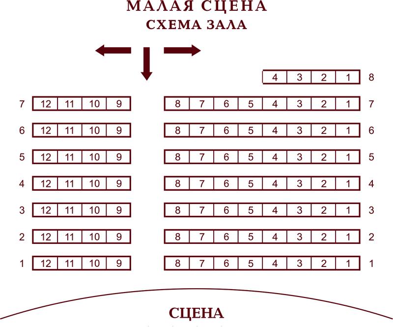 Театр Глобус Малый Зал